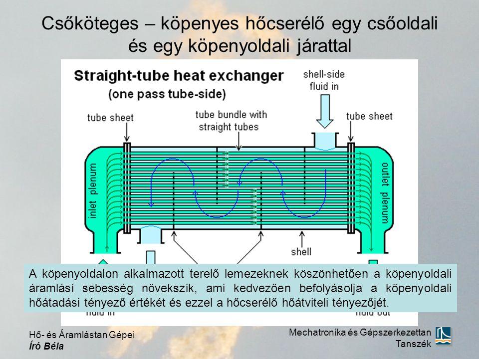 Csőköteges – köpenyes hőcserélő egy csőoldali és egy köpenyoldali járattal