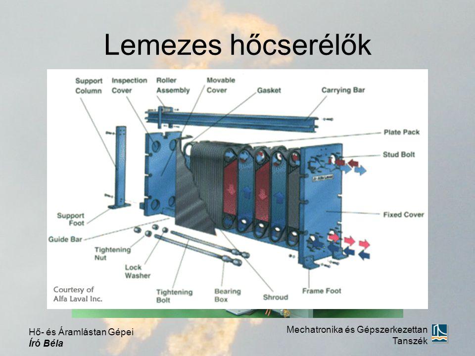 Lemezes hőcserélők Mechatronika és Gépszerkezettan