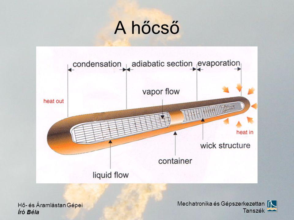 A hőcső Mechatronika és Gépszerkezettan Hő- és Áramlástan Gépei