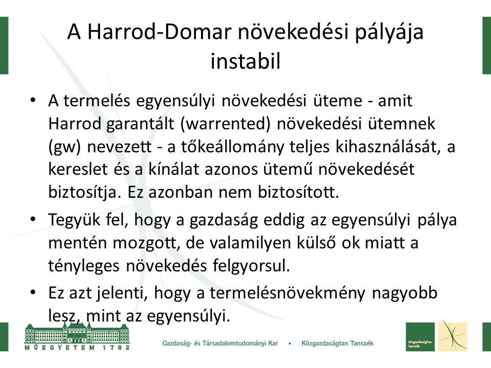 A Harrod-Domar növekedési pályája instabil