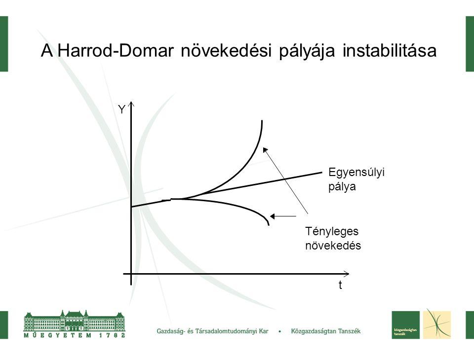 A Harrod-Domar növekedési pályája instabilitása