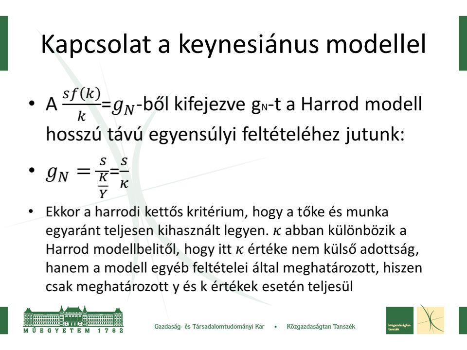 Kapcsolat a keynesiánus modellel