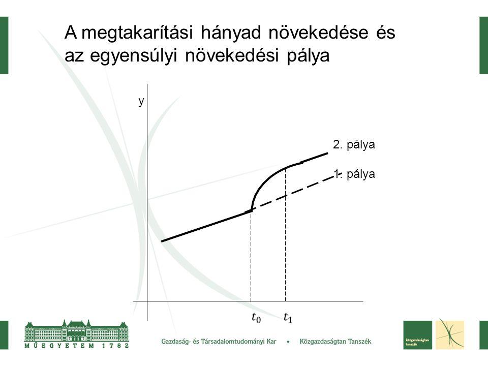 A megtakarítási hányad növekedése és az egyensúlyi növekedési pálya
