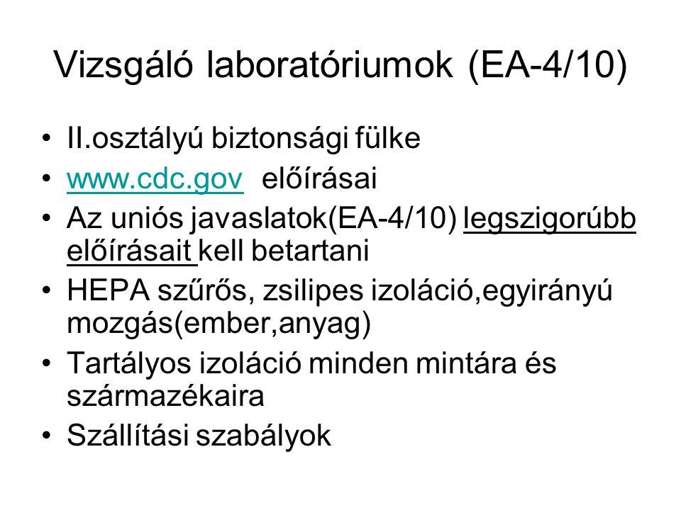 Vizsgáló laboratóriumok (EA-4/10)