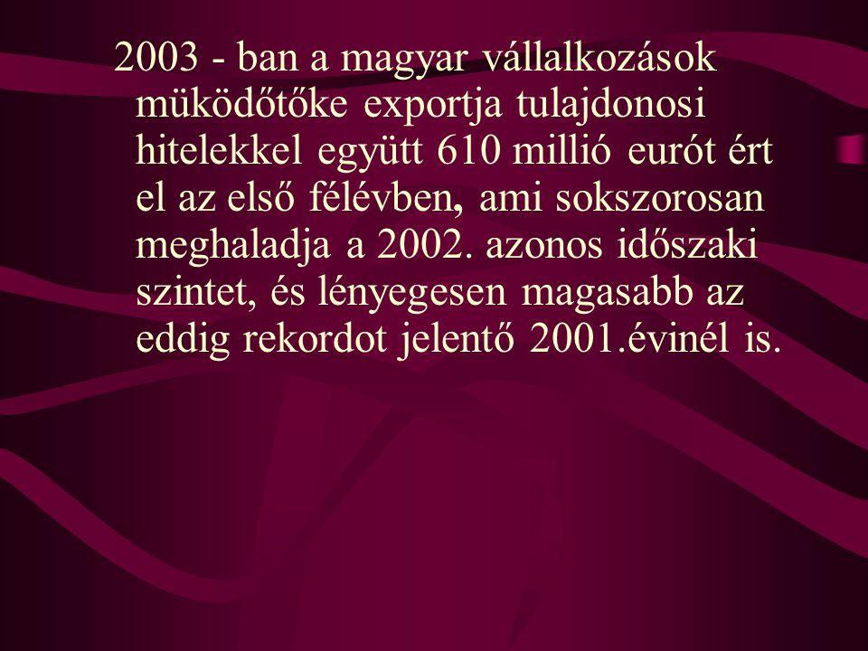 2003 - ban a magyar vállalkozások müködőtőke exportja tulajdonosi hitelekkel együtt 610 millió eurót ért el az első félévben, ami sokszorosan meghaladja a 2002.