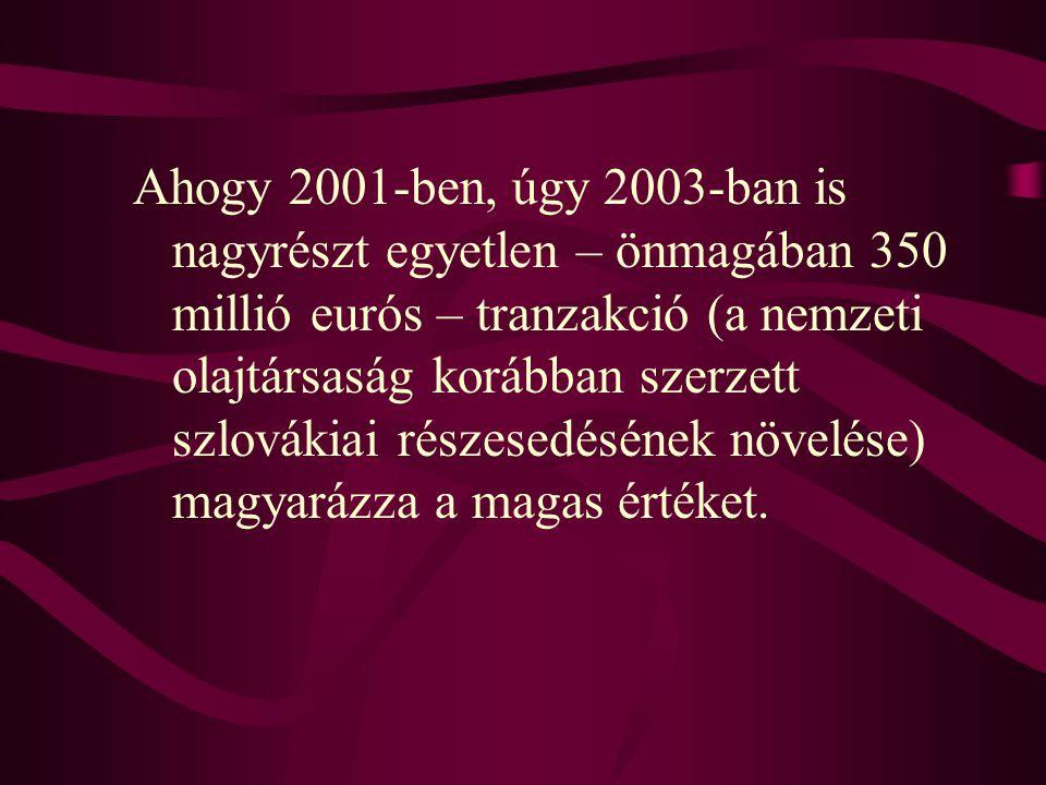 Ahogy 2001-ben, úgy 2003-ban is nagyrészt egyetlen – önmagában 350 millió eurós – tranzakció (a nemzeti olajtársaság korábban szerzett szlovákiai részesedésének növelése) magyarázza a magas értéket.