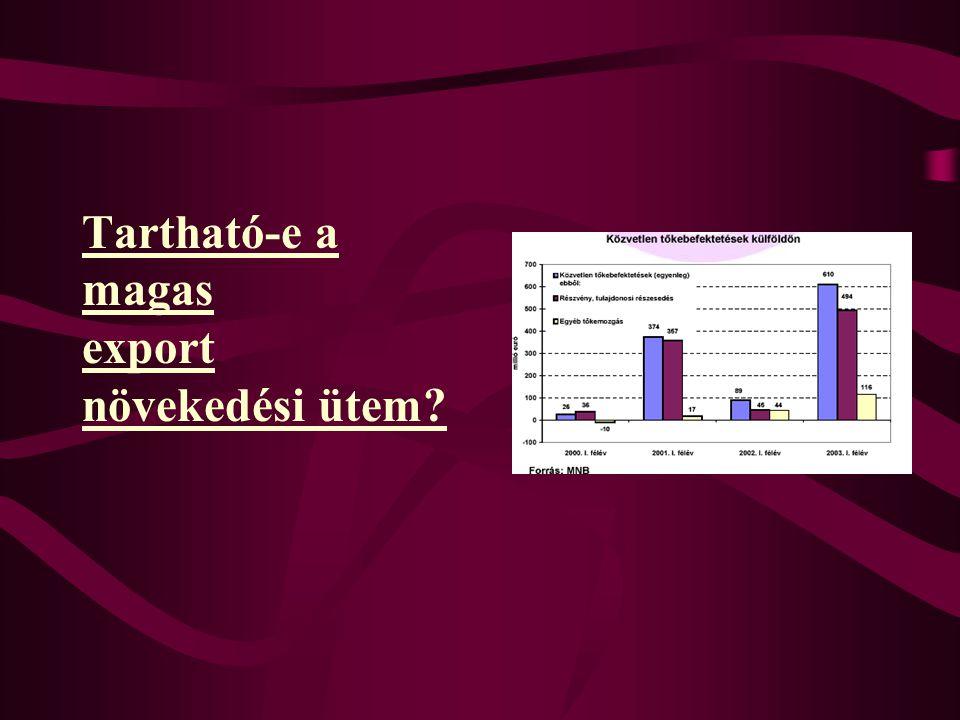 Tartható-e a magas export növekedési ütem