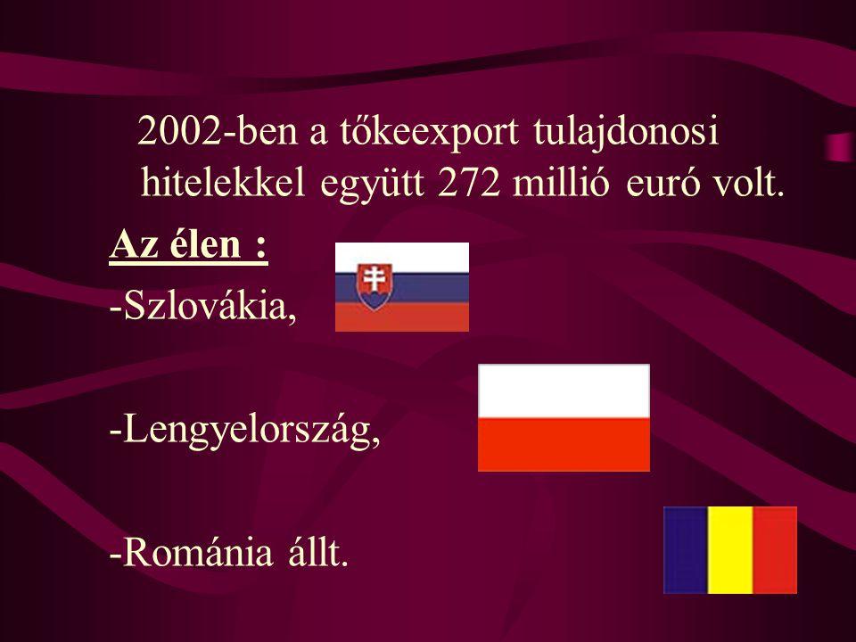 Az élen : -Szlovákia, -Lengyelország, -Románia állt.