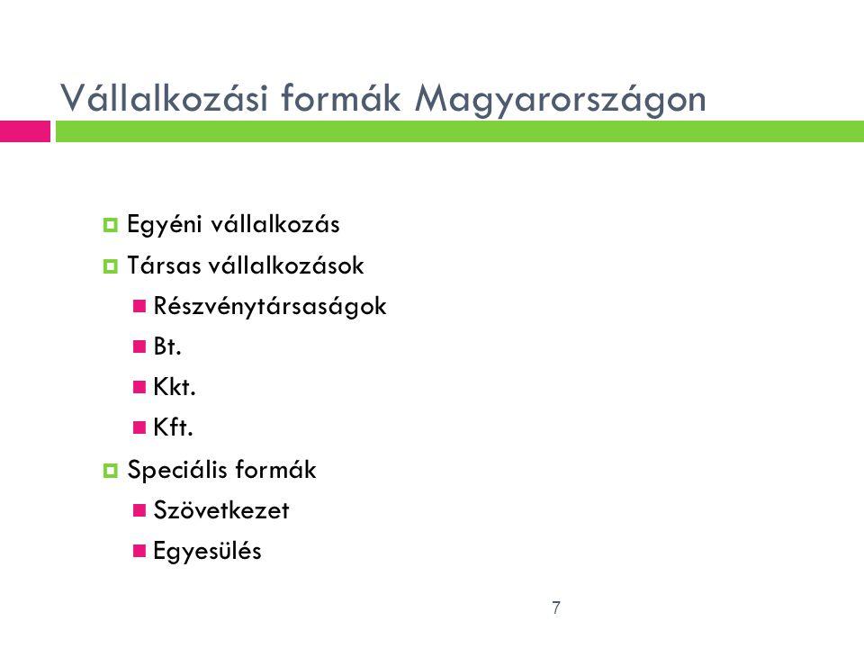 Vállalkozási formák Magyarországon