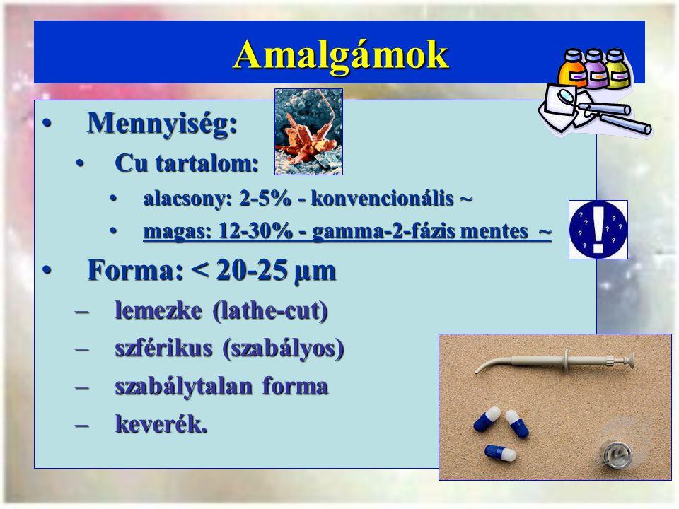 Amalgámok Mennyiség: Forma: < 20-25 µm Cu tartalom: