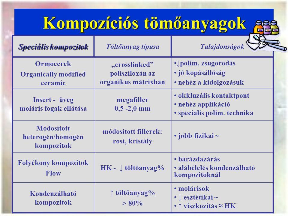 Kompozíciós tömőanyagok