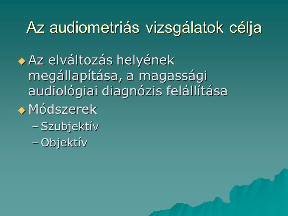 Az audiometriás vizsgálatok célja