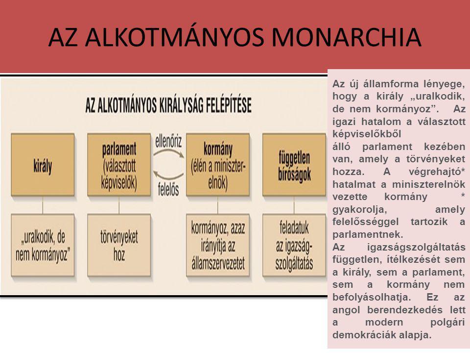 AZ ALKOTMÁNYOS MONARCHIA