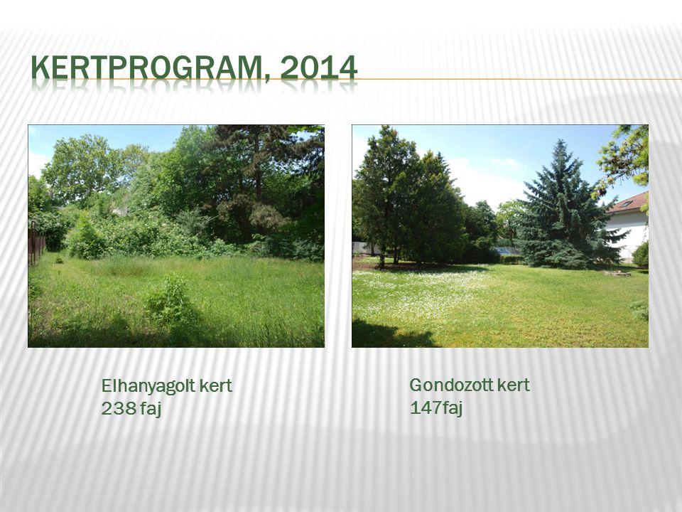 KERTPROGRAM, 2014 Elhanyagolt kert 238 faj Gondozott kert 147faj