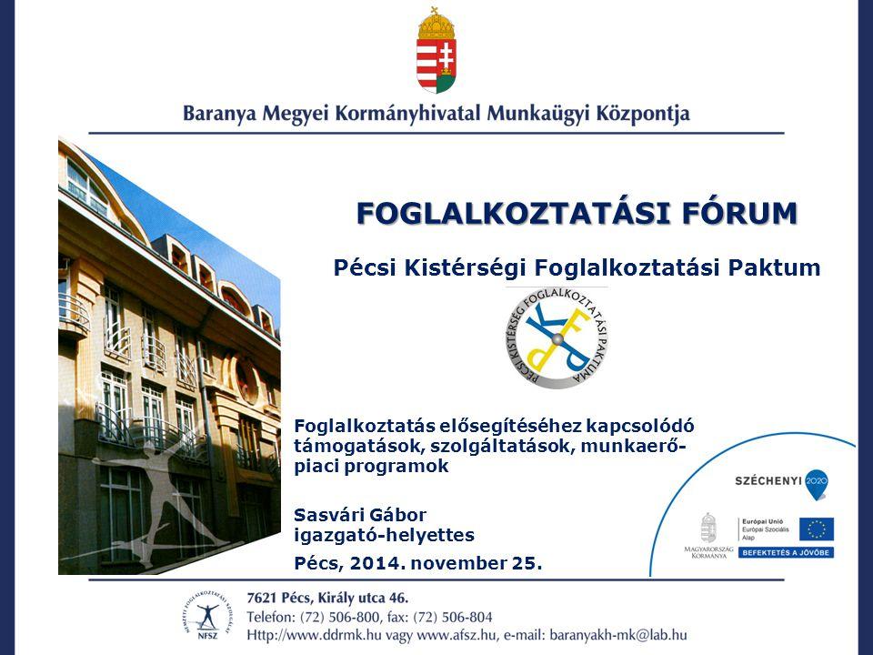 FOGLALKOZTATÁSI FÓRUM Pécsi Kistérségi Foglalkoztatási Paktum