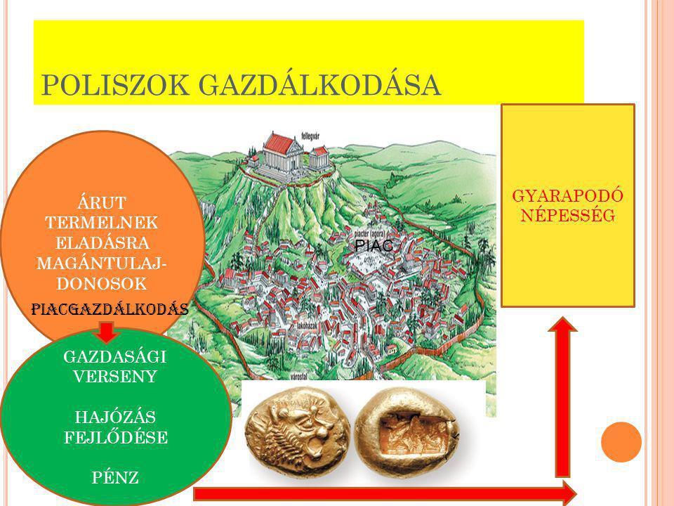 POLISZOK GAZDÁLKODÁSA