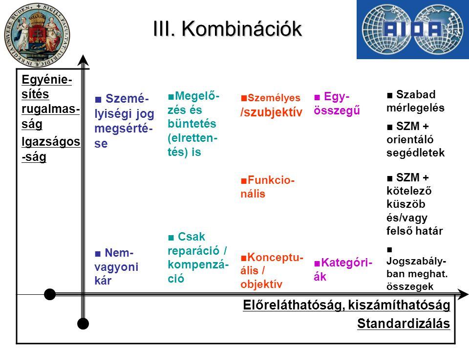 III. Kombinációk ■ Szemé-lyiségi jog megsérté-se
