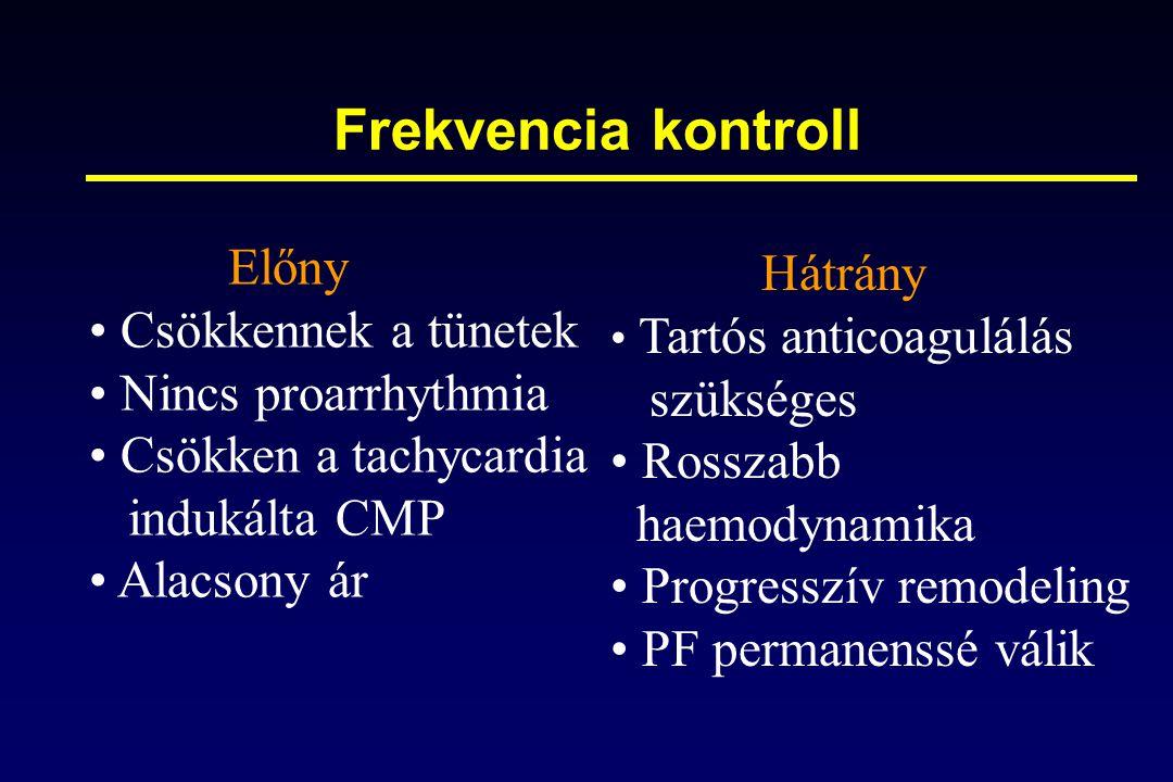 Frekvencia kontroll Csökkennek a tünetek Nincs proarrhythmia szükséges