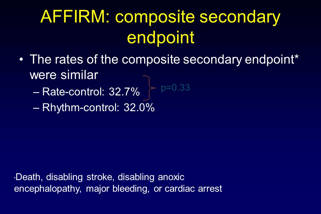AFFIRM: composite secondary endpoint
