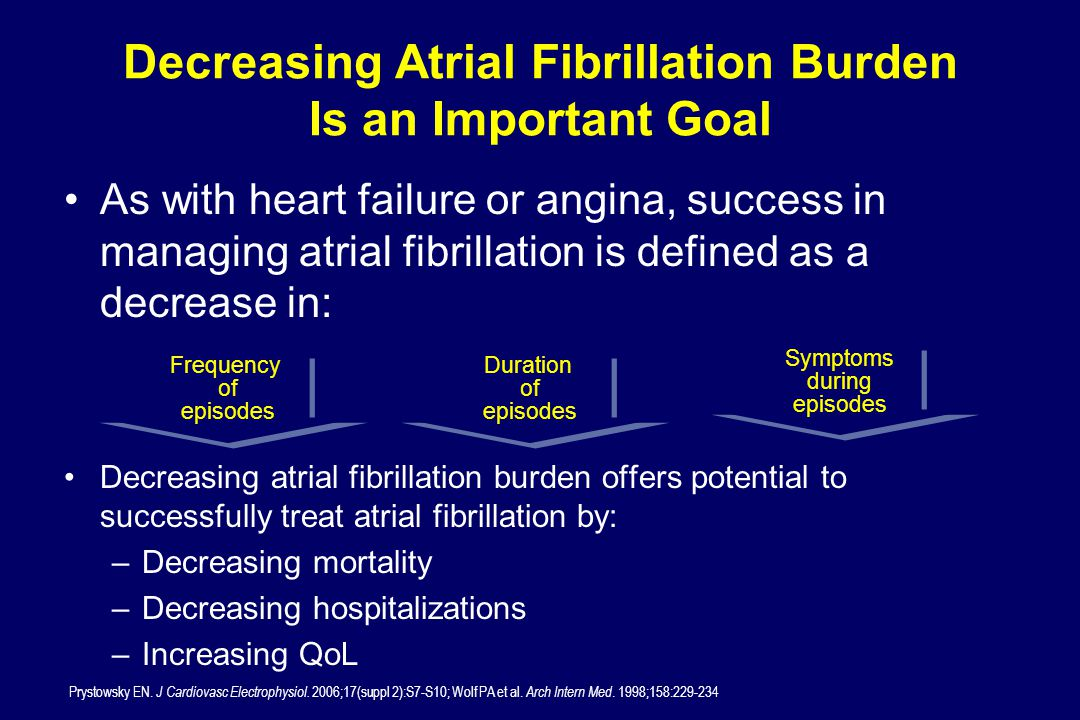 Decreasing Atrial Fibrillation Burden Is an Important Goal
