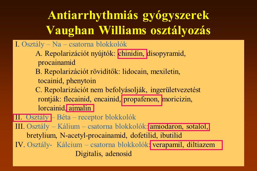 Antiarrhythmiás gyógyszerek Vaughan Williams osztályozás