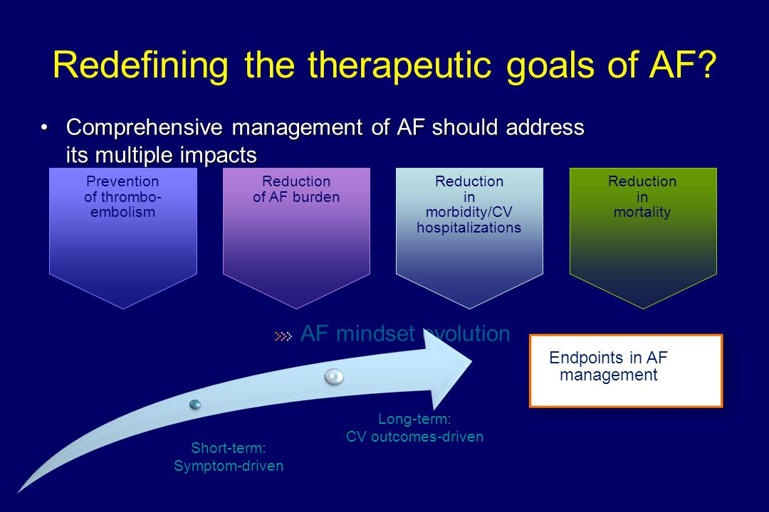 Redefining the therapeutic goals of AF