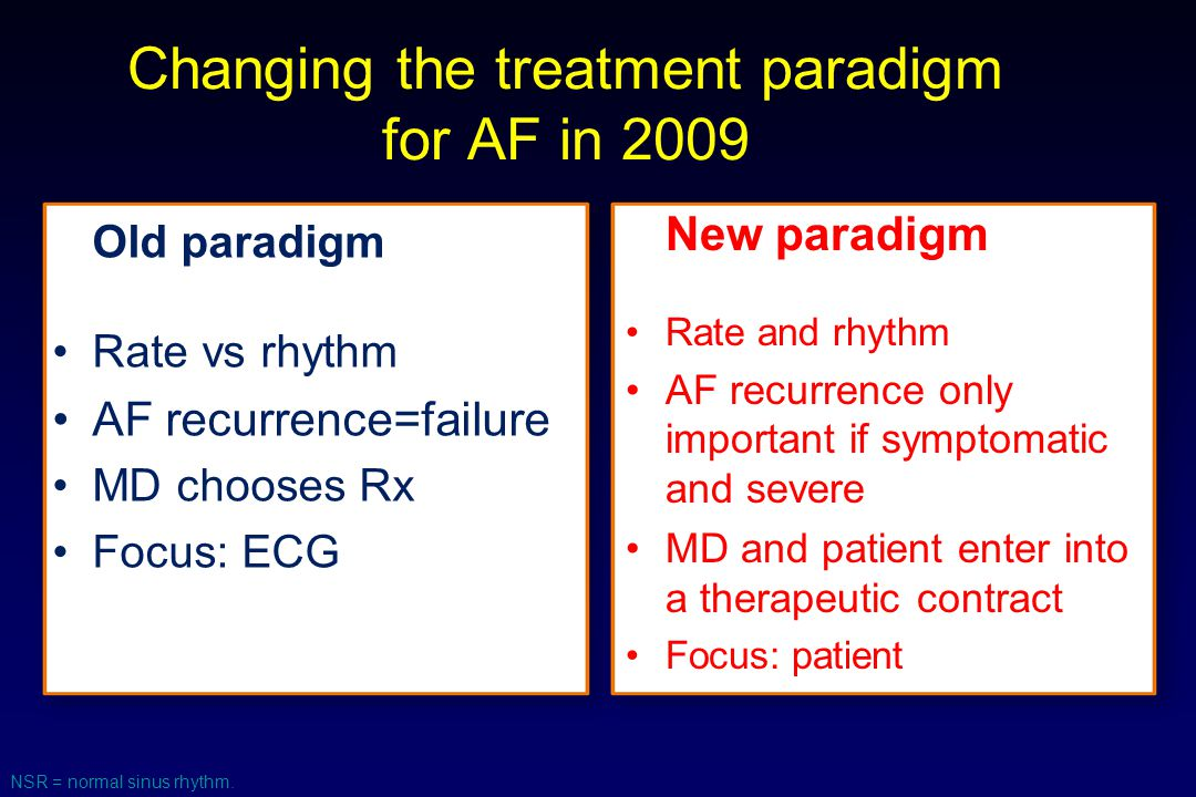 Changing the treatment paradigm for AF in 2009