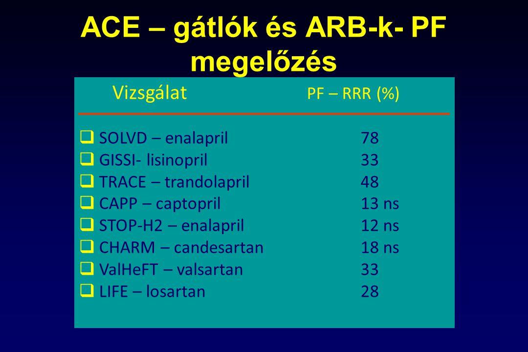 ACE – gátlók és ARB-k- PF megelőzés