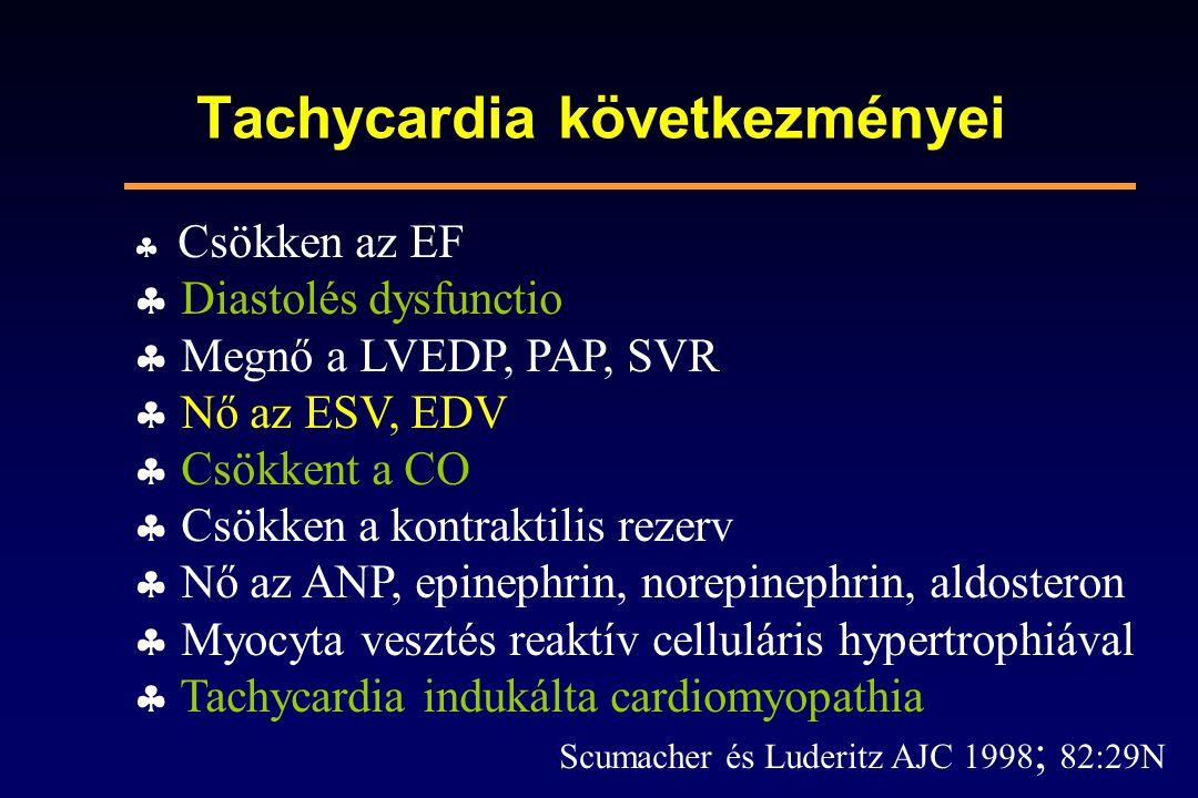 Tachycardia következményei