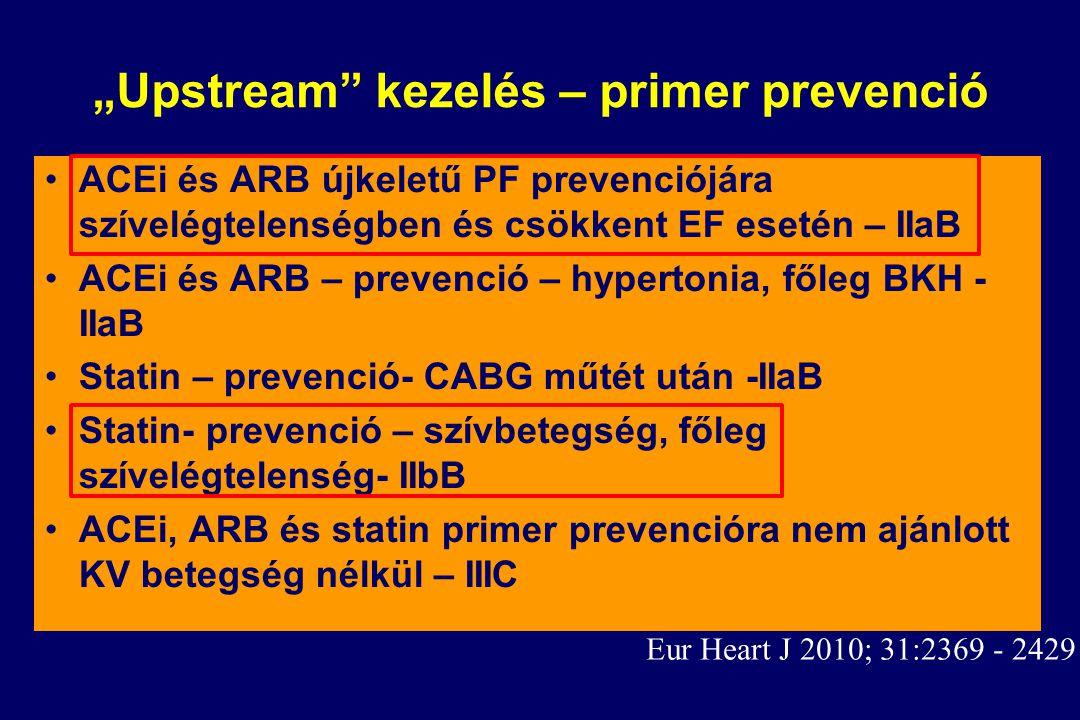"""""""Upstream kezelés – primer prevenció"""