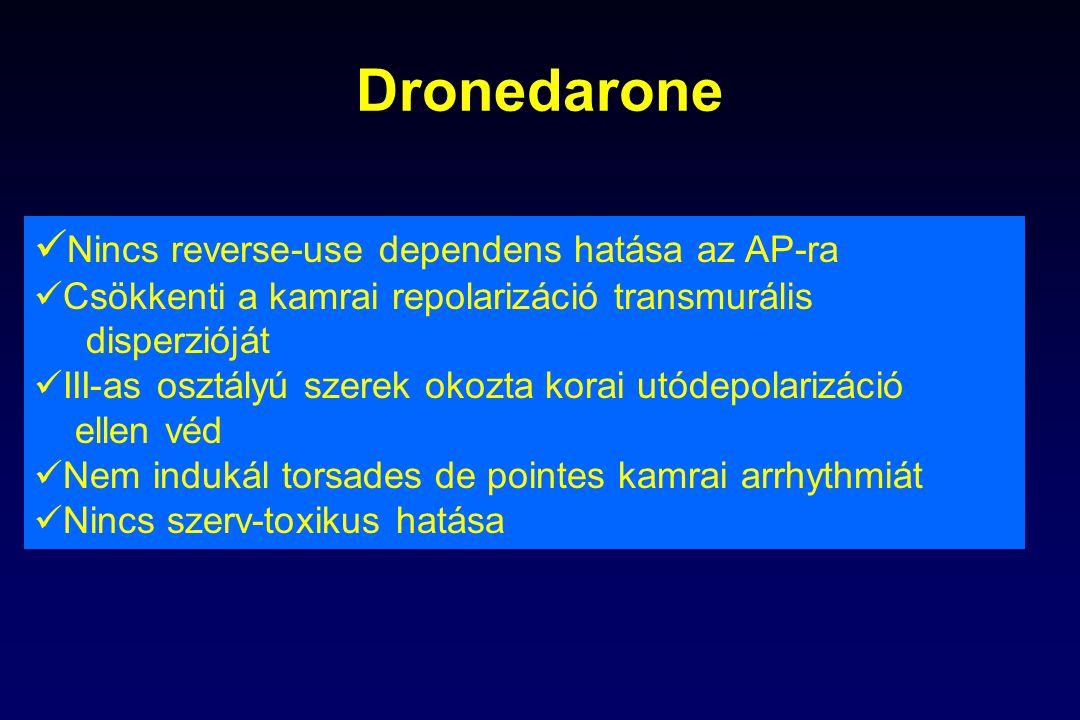 Dronedarone Nincs reverse-use dependens hatása az AP-ra