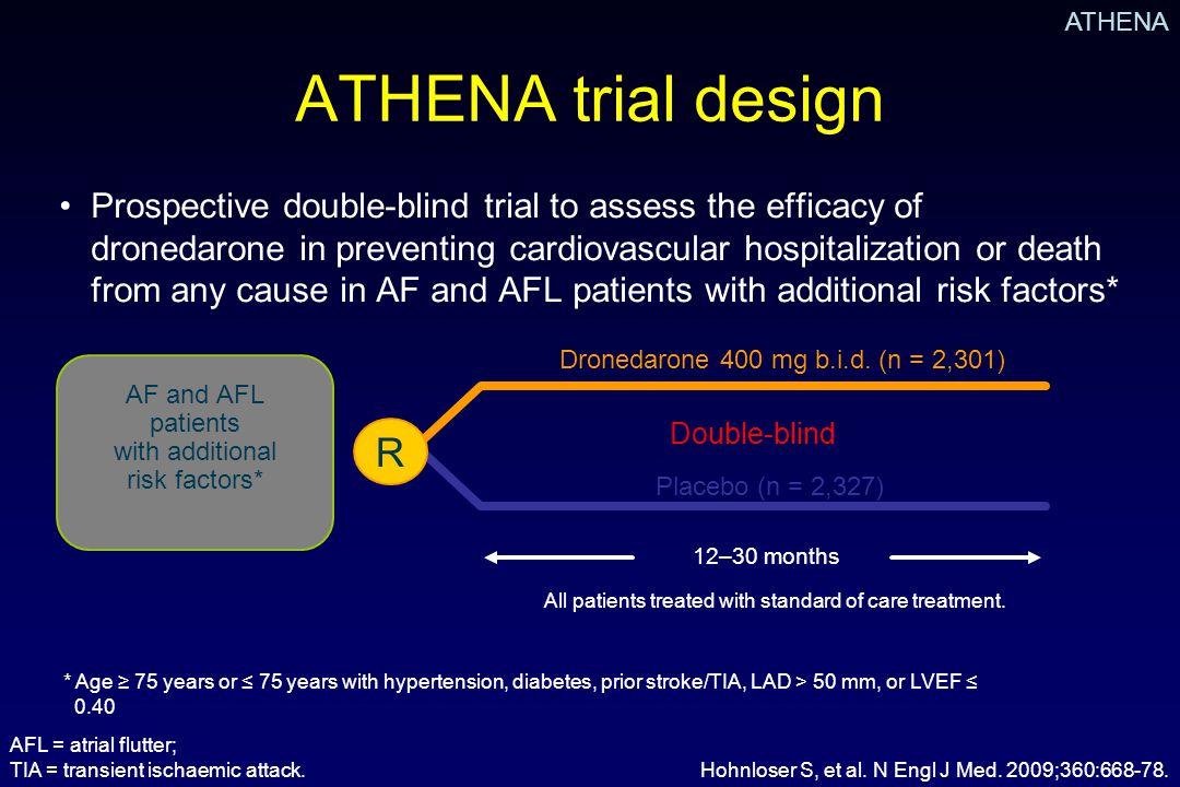 ATHENA ATHENA trial design.