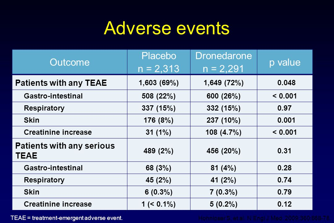 TEAE = treatment-emergent adverse event.