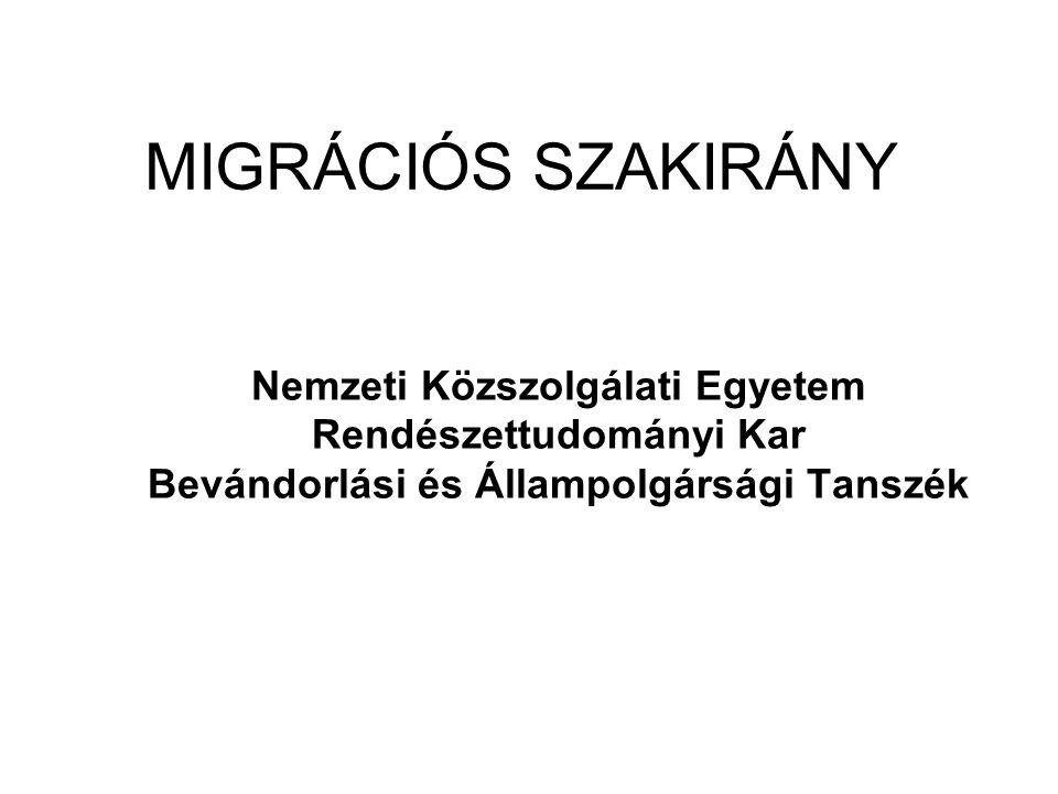 MIGRÁCIÓS SZAKIRÁNY Nemzeti Közszolgálati Egyetem