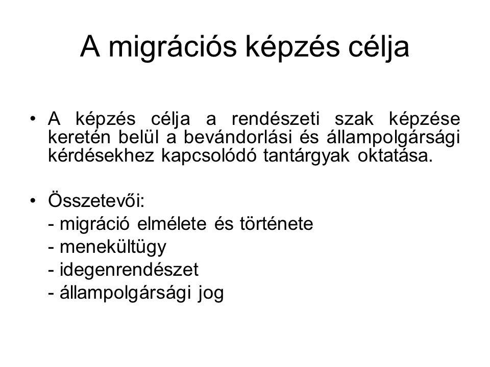 A migrációs képzés célja