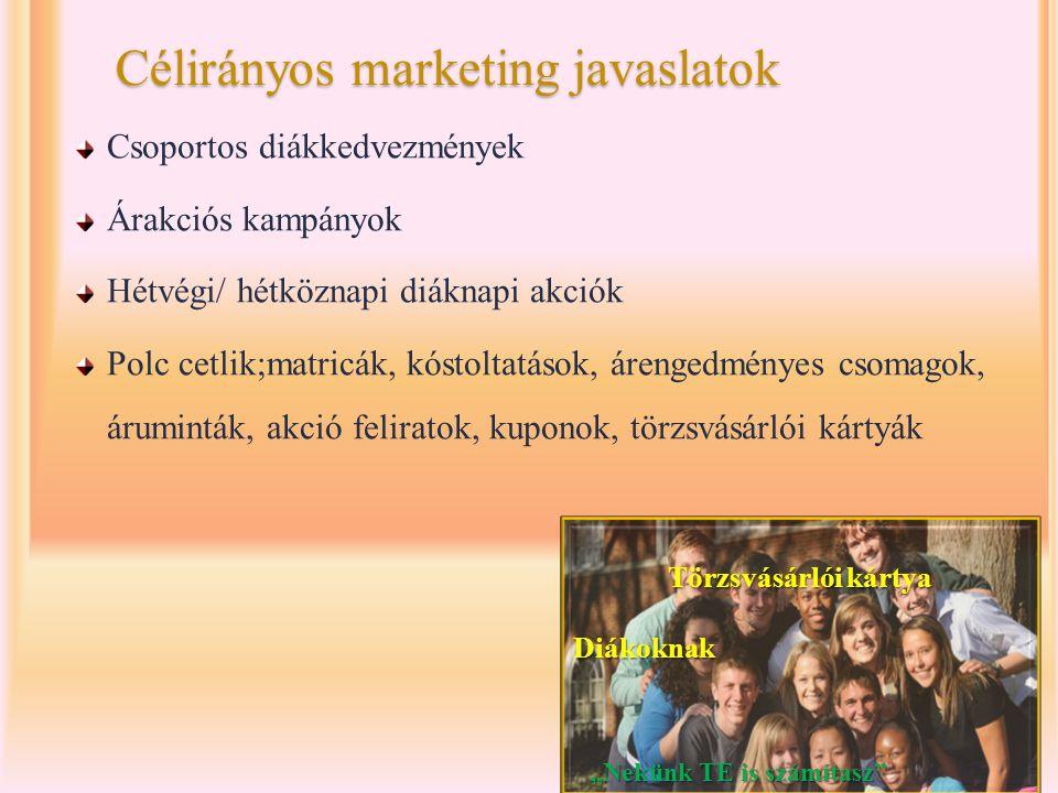Célirányos marketing javaslatok