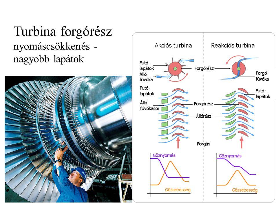 Turbina forgórész nyomáscsökkenés - nagyobb lapátok