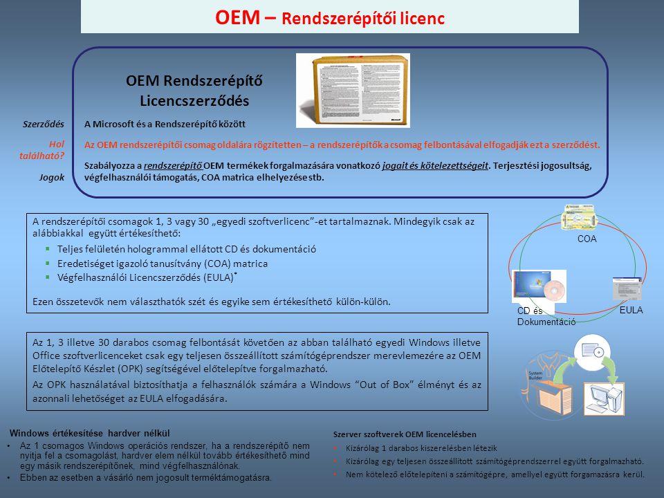 OEM – Rendszerépítői licenc OEM Rendszerépítő Licencszerződés