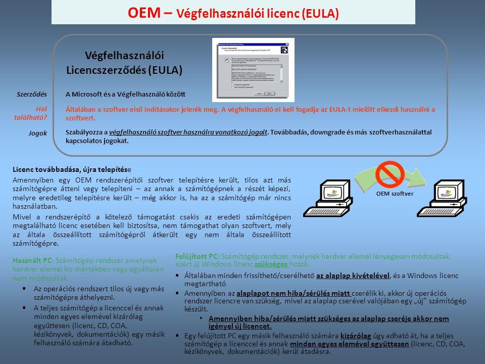 OEM – Végfelhasználói licenc (EULA)
