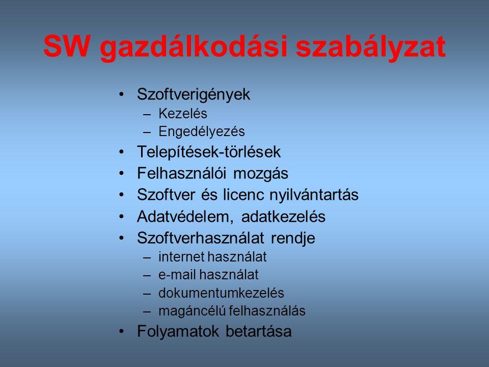 SW gazdálkodási szabályzat