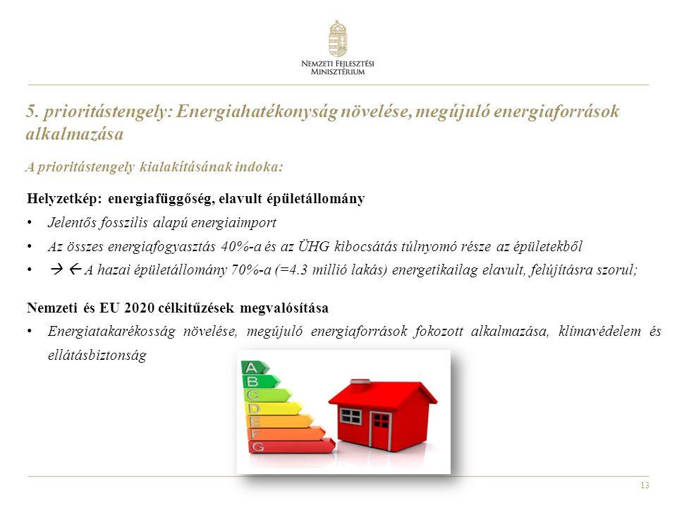 5. prioritástengely: Energiahatékonyság növelése, megújuló energiaforrások alkalmazása