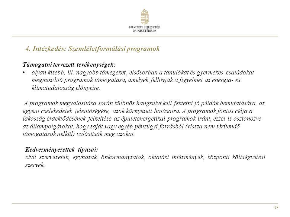 4. Intézkedés: Szemléletformálási programok
