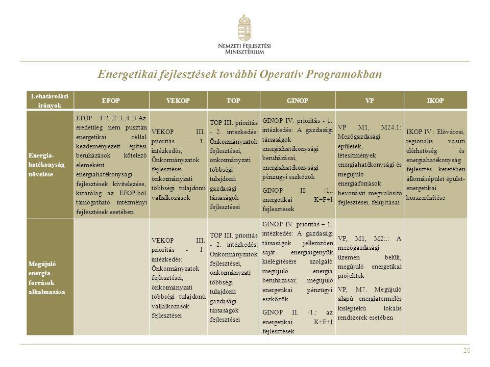 Energetikai fejlesztések további Operatív Programokban