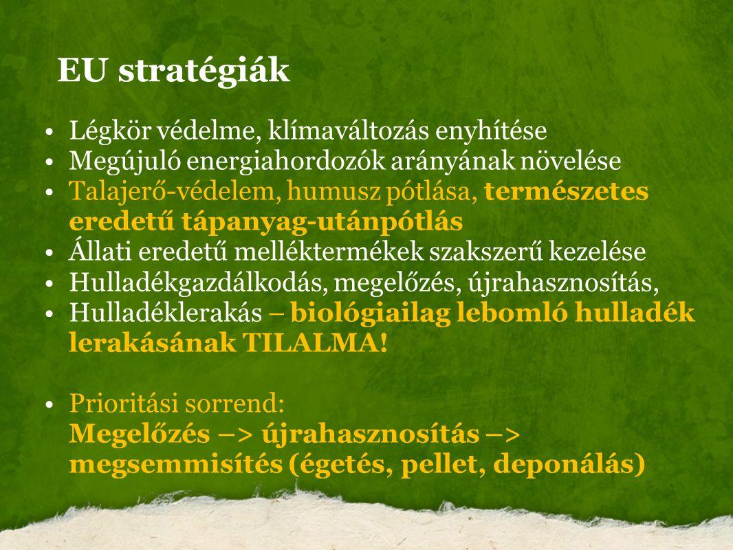 EU stratégiák Légkör védelme, klímaváltozás enyhítése