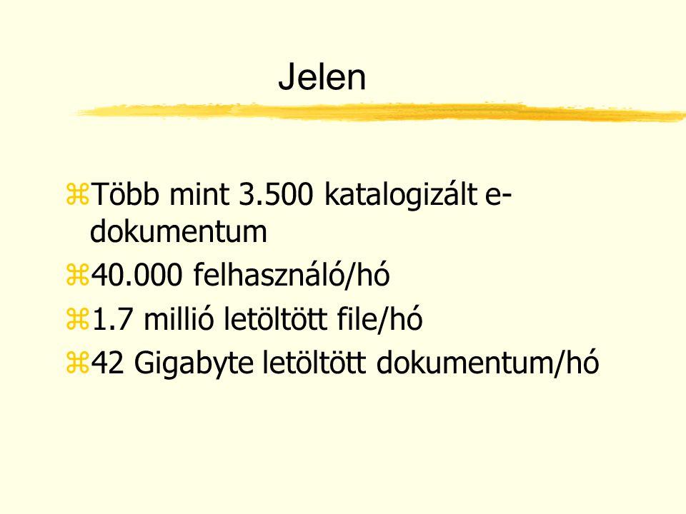 Jelen Több mint 3.500 katalogizált e-dokumentum 40.000 felhasználó/hó