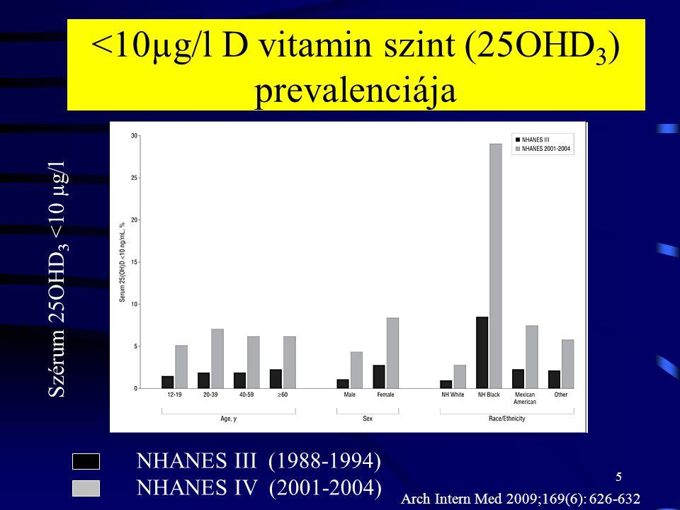 <10µg/l D vitamin szint (25OHD3) prevalenciája