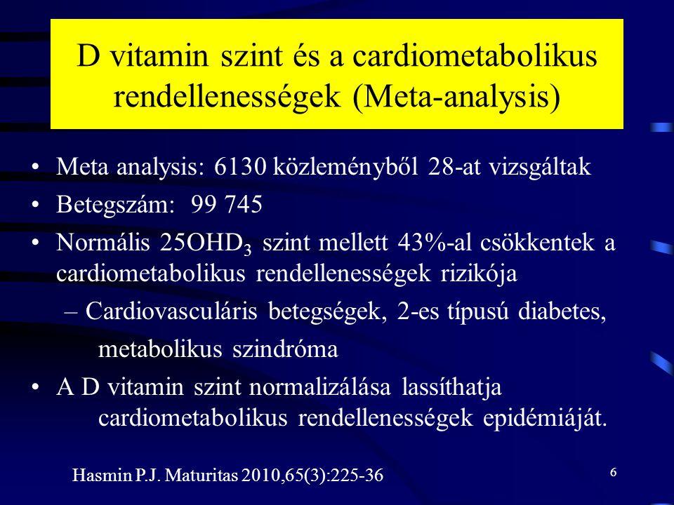 Hasmin P.J. Maturitas 2010,65(3):225-36