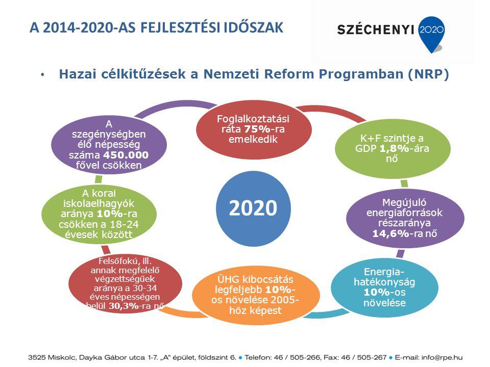 A 2014-2020-AS FEJLESZTÉSI IDŐSZAK