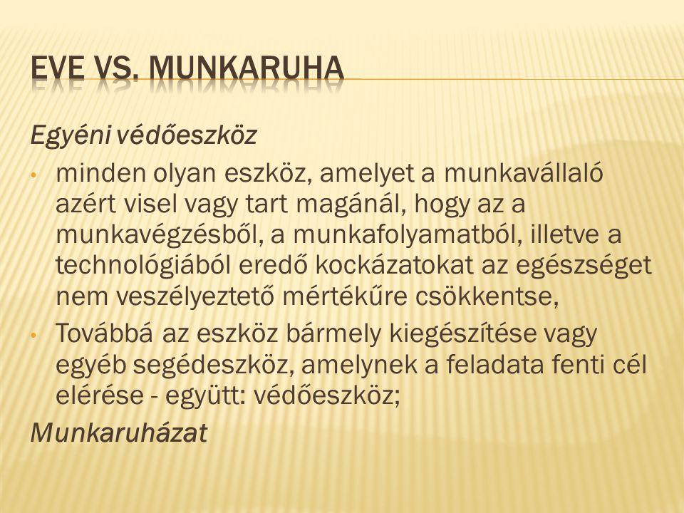 EVE vs. Munkaruha Egyéni védőeszköz