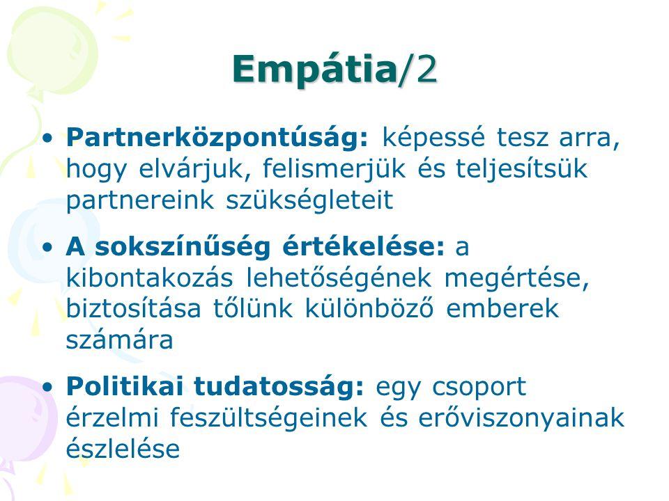 Empátia/2 Partnerközpontúság: képessé tesz arra, hogy elvárjuk, felismerjük és teljesítsük partnereink szükségleteit.